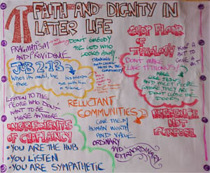 Graphic recording od a chaplaincy session